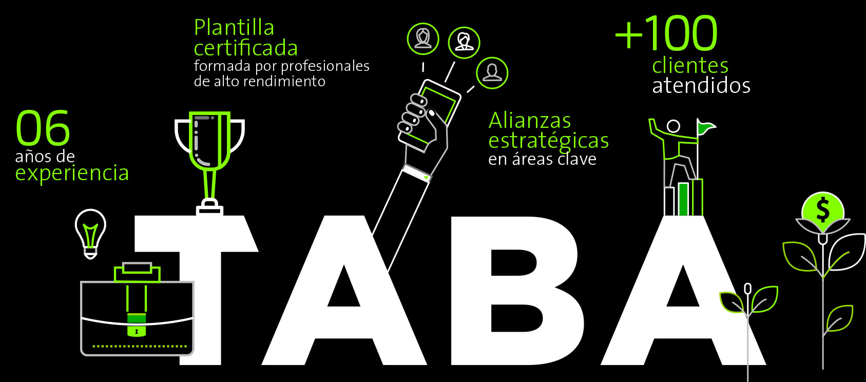 Quiénes Somos TABA Marketing